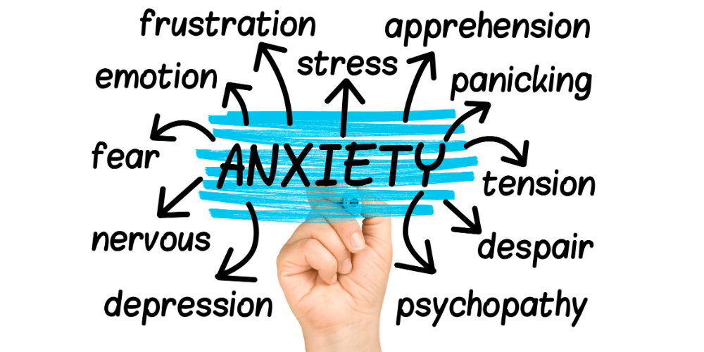 kinds of anxiety disorders